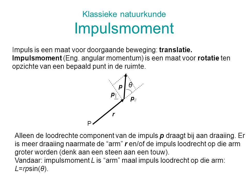 Klassieke natuurkunde Impulsmoment
