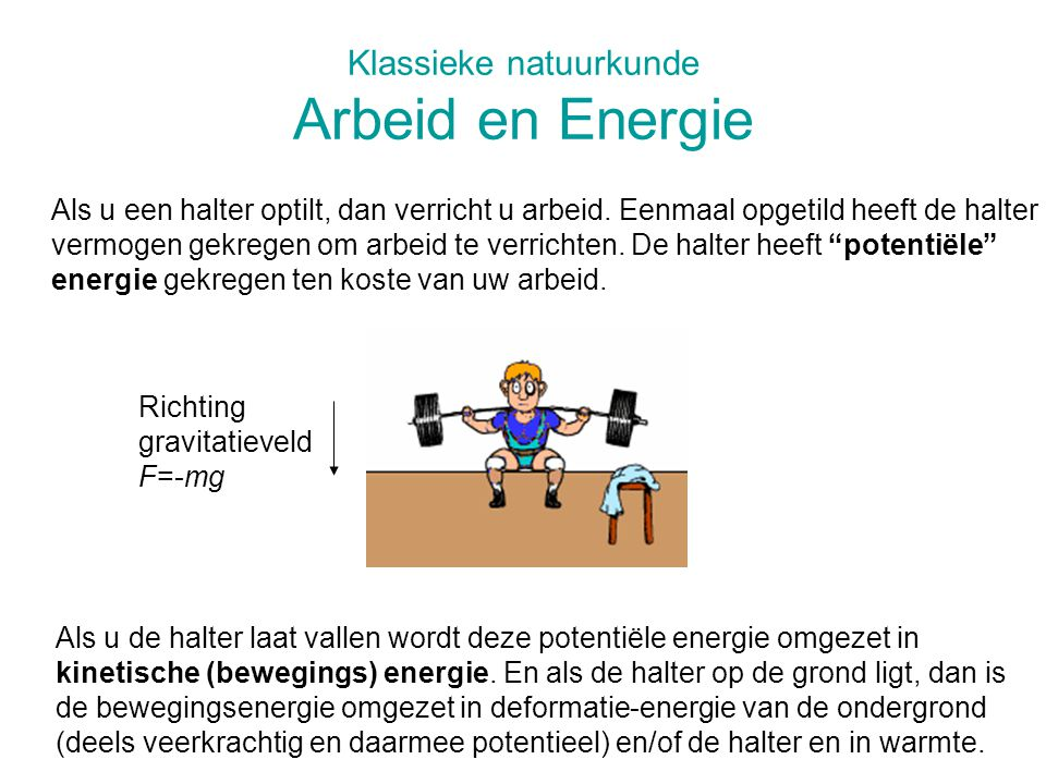 Klassieke natuurkunde Arbeid en Energie