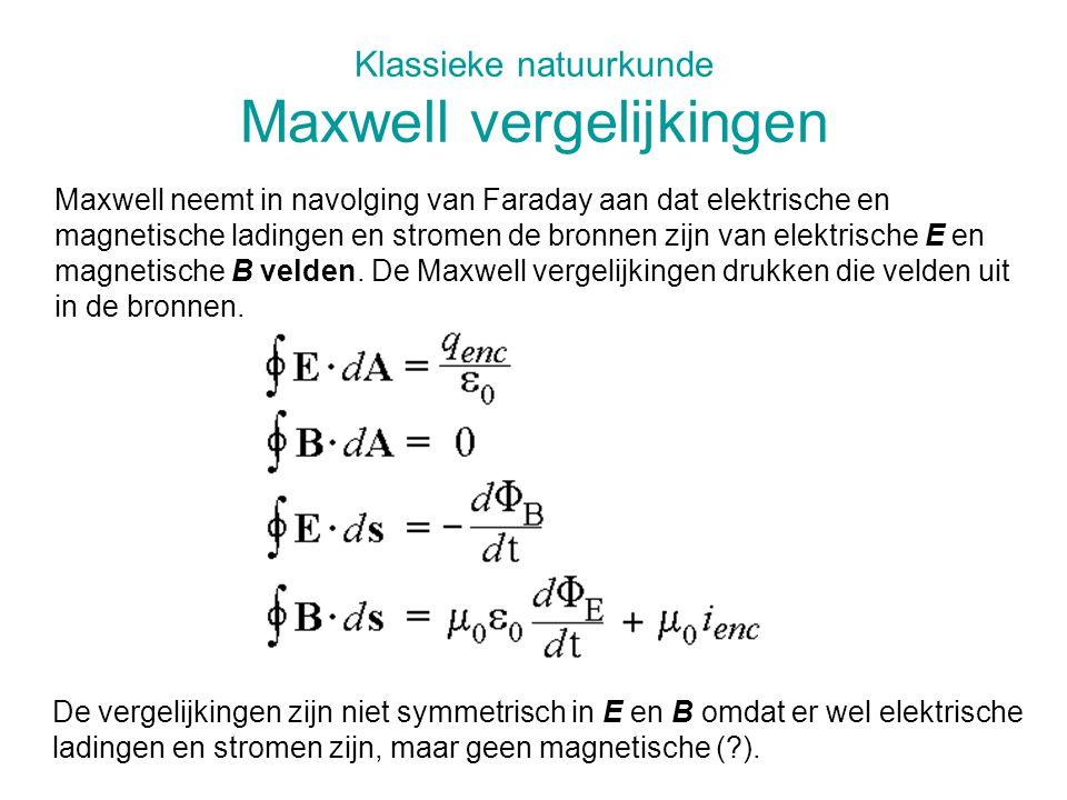 Klassieke natuurkunde Maxwell vergelijkingen