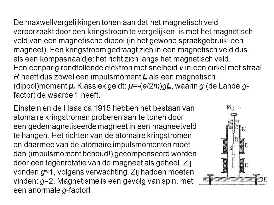 De maxwellvergelijkingen tonen aan dat het magnetisch veld veroorzaakt door een kringstroom te vergelijken is met het magnetisch veld van een magnetische dipool (in het gewone spraakgebruik: een magneet). Een kringstroom gedraagt zich in een magnetisch veld dus als een kompasnaaldje: het richt zich langs het magnetisch veld.