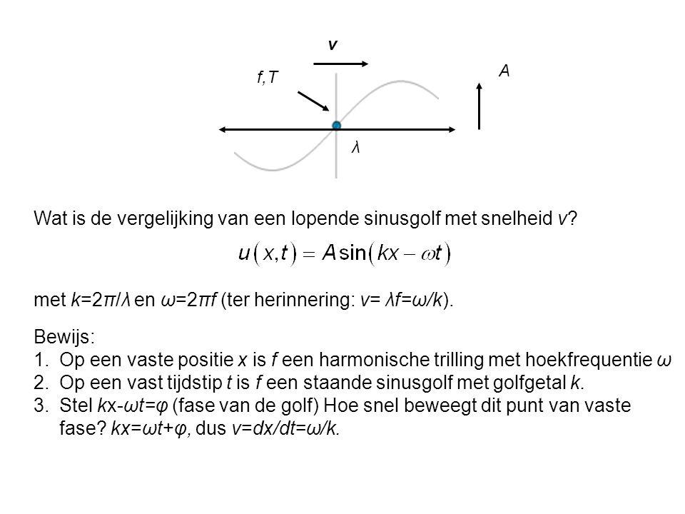Wat is de vergelijking van een lopende sinusgolf met snelheid v