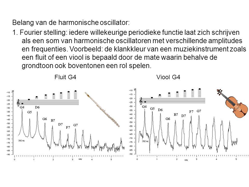 Belang van de harmonische oscillator:
