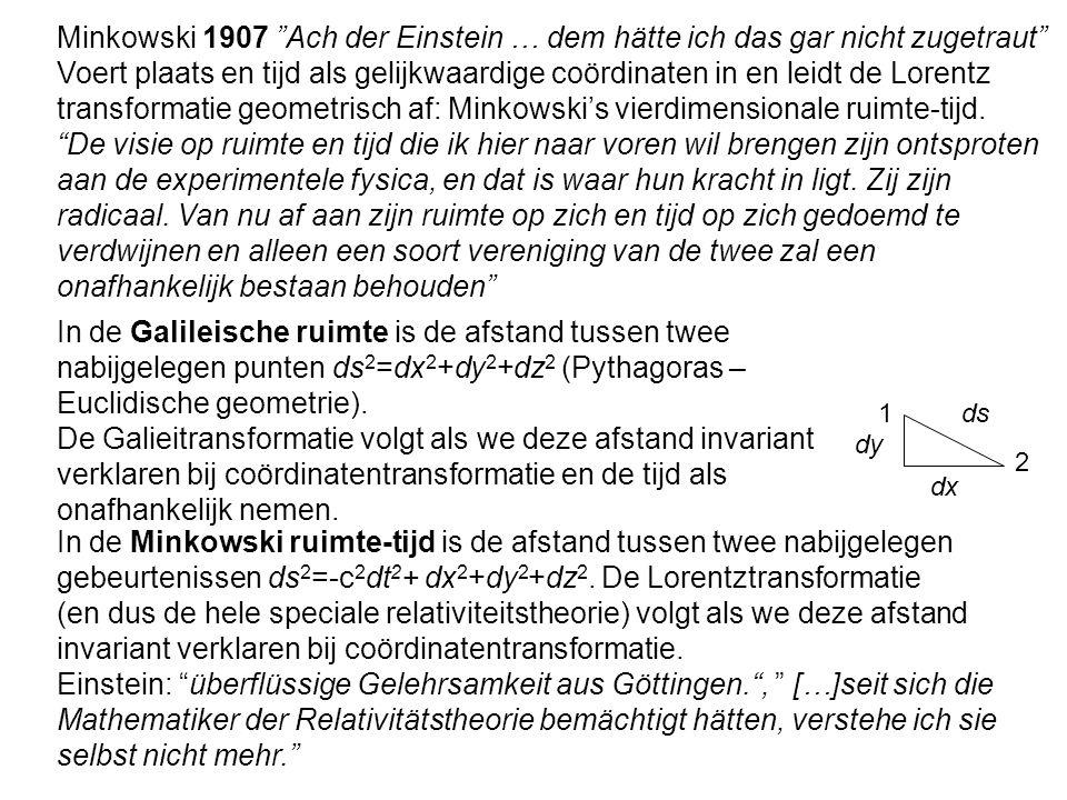 Minkowski 1907 Ach der Einstein … dem hätte ich das gar nicht zugetraut