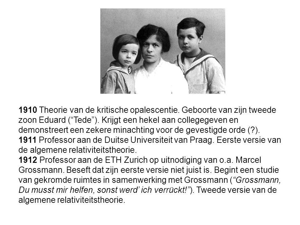 1910 Theorie van de kritische opalescentie