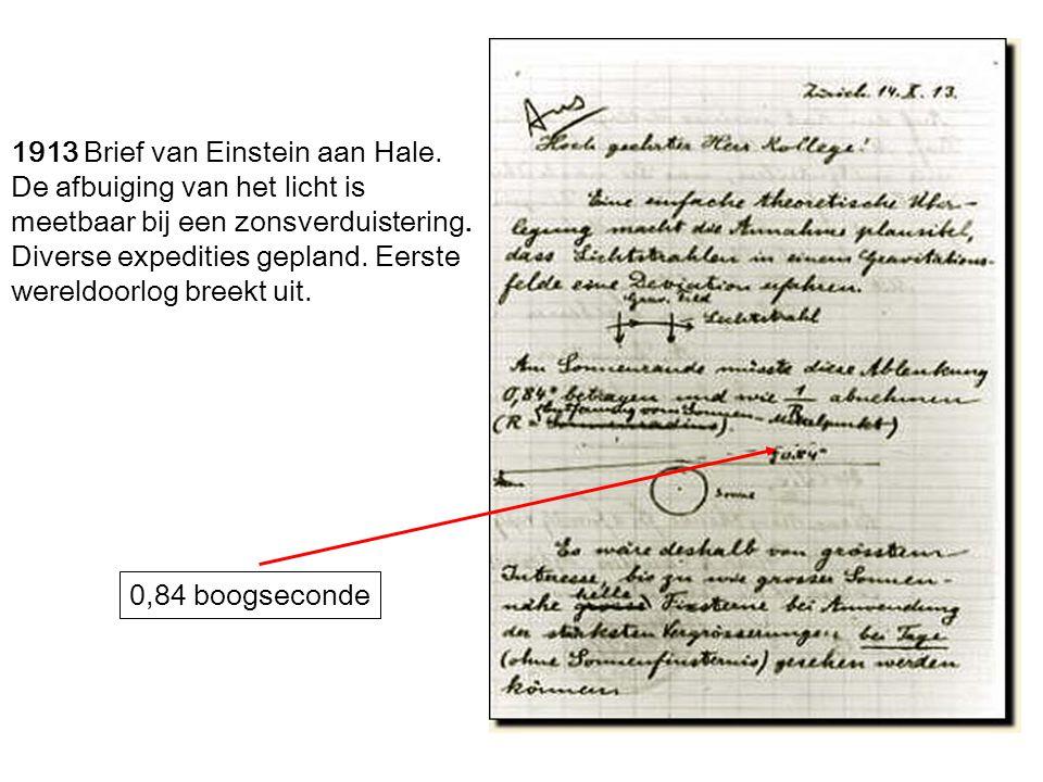 1913 Brief van Einstein aan Hale.