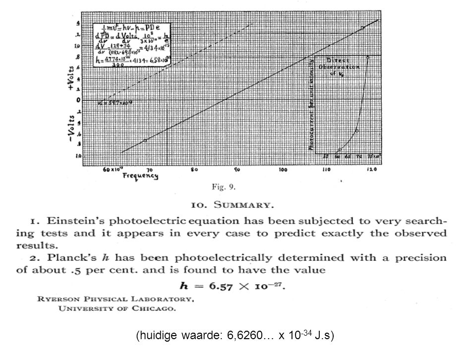 (huidige waarde: 6,6260… x 10-34 J.s)