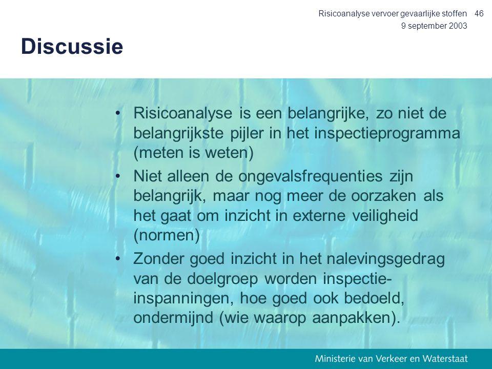 Risicoanalyse vervoer gevaarlijke stoffen