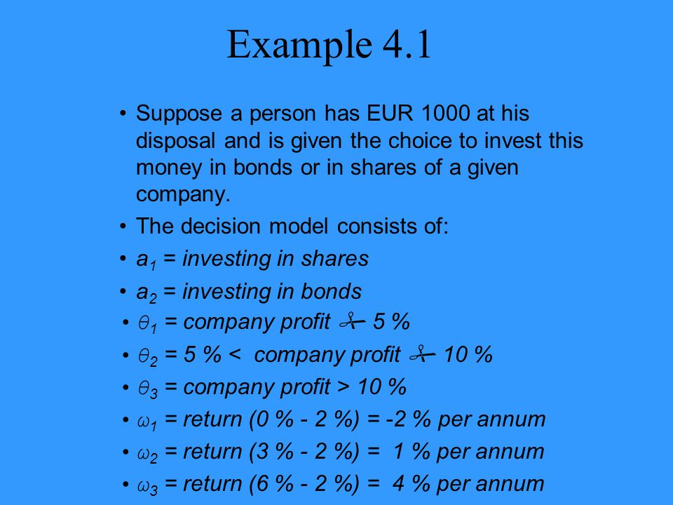 Example 4.1 Suppose a person has EUR 1000 at his disposal and is given the choice to invest this money in bonds or in shares of a given company.