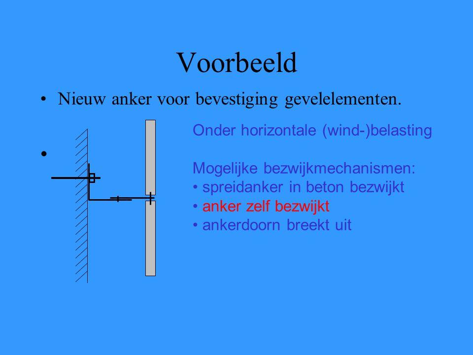 Voorbeeld Nieuw anker voor bevestiging gevelelementen.