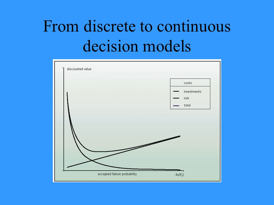 From discrete to continuous decision models