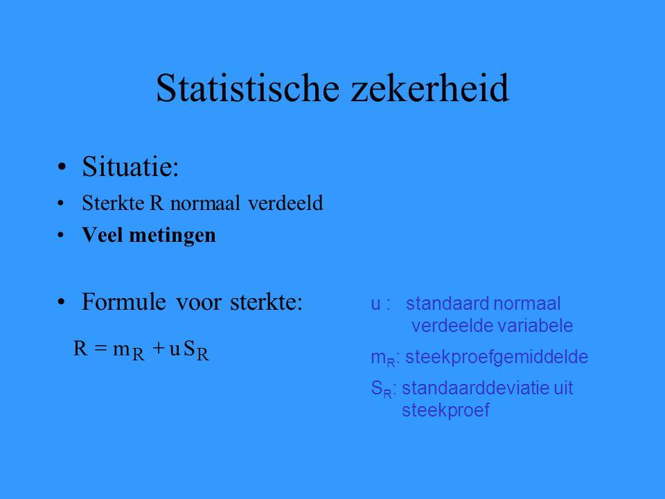 Statistische zekerheid