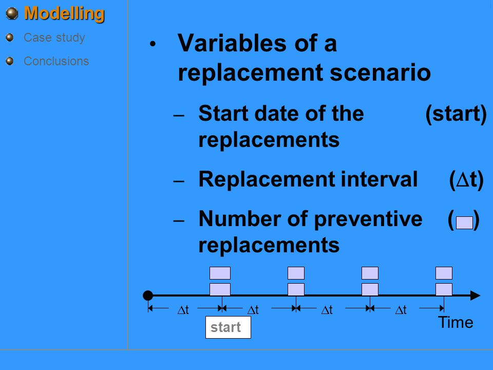 Variables of a replacement scenario
