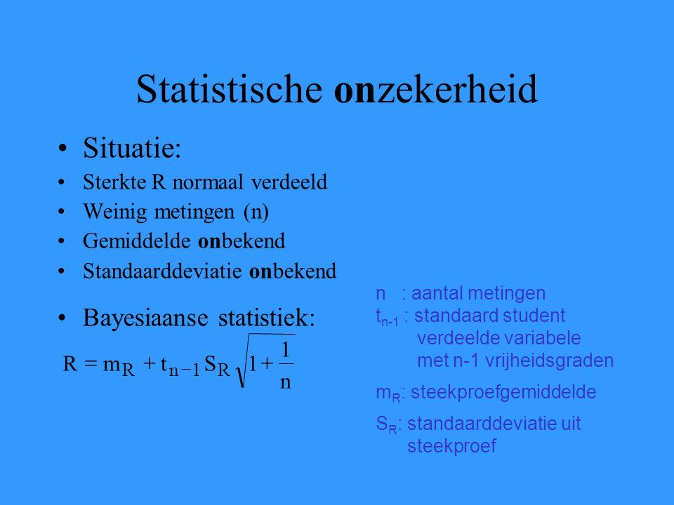 Statistische onzekerheid
