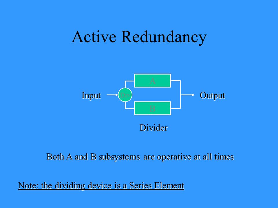 Active Redundancy A Input Output B Divider
