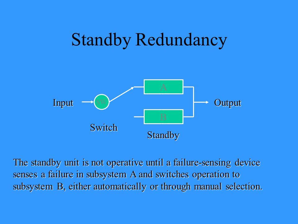 Standby Redundancy A Input Output B Switch Standby