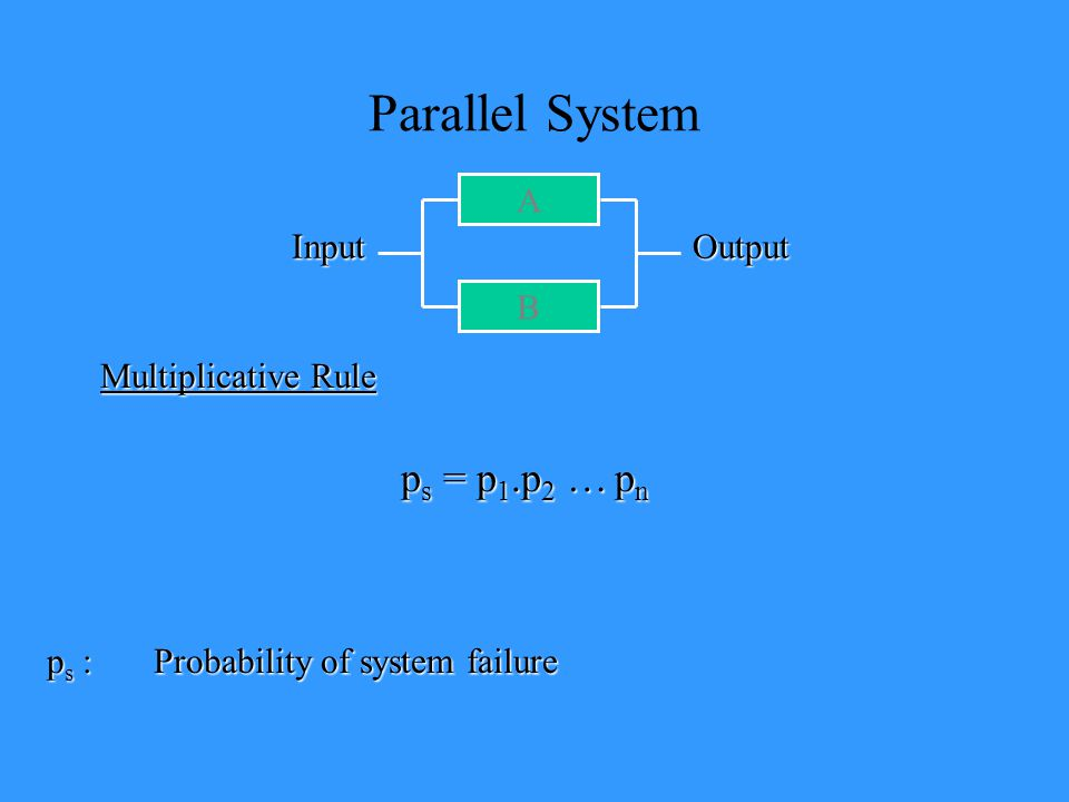 Parallel System ps = p1.p2 … pn A Input Output B Multiplicative Rule