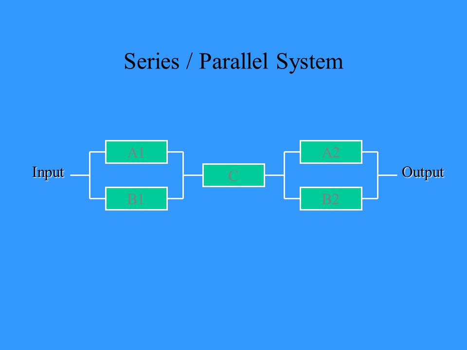 Series / Parallel System