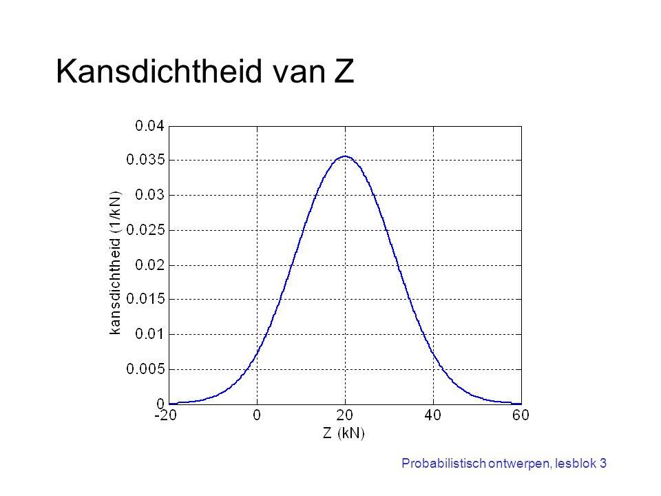 Kansdichtheid van Z Probabilistisch ontwerpen, lesblok 3