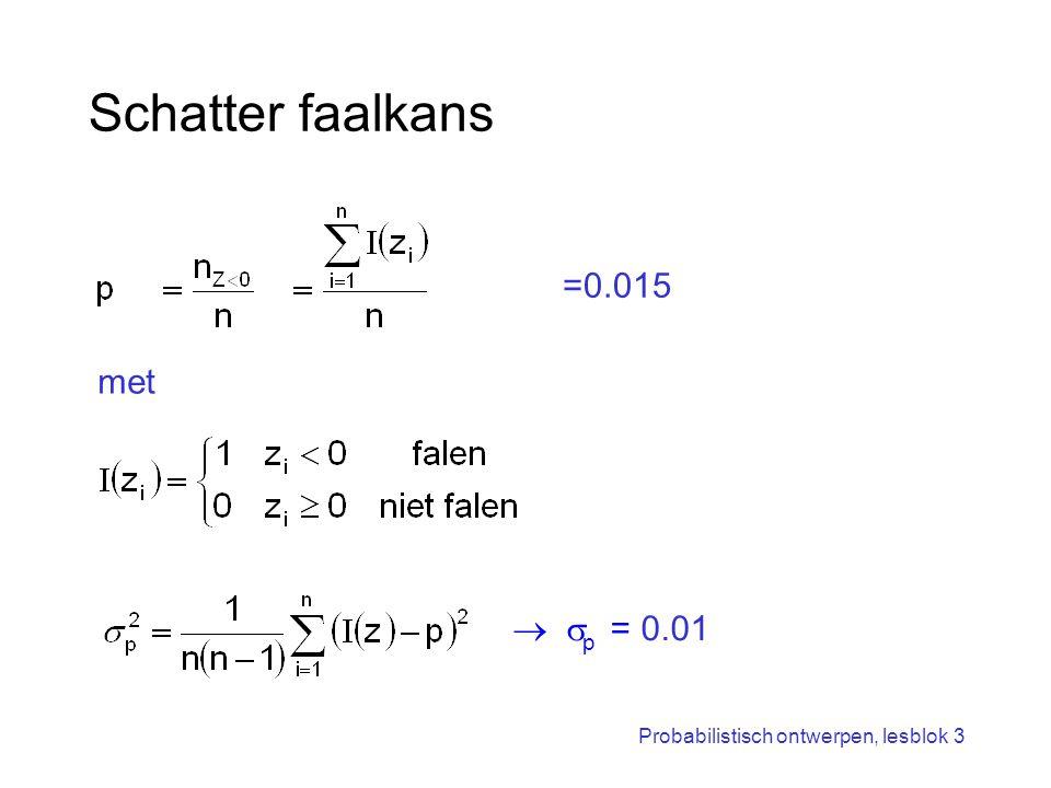 Schatter faalkans =0.015 met  p = 0.01