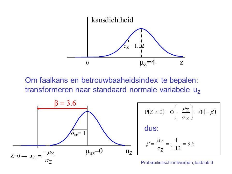kansdichtheid sZ= 1.12. mZ=4. z. Om faalkans en betrouwbaaheidsindex te bepalen: transformeren naar standaard normale variabele uZ.