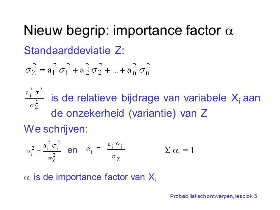 Nieuw begrip: importance factor 