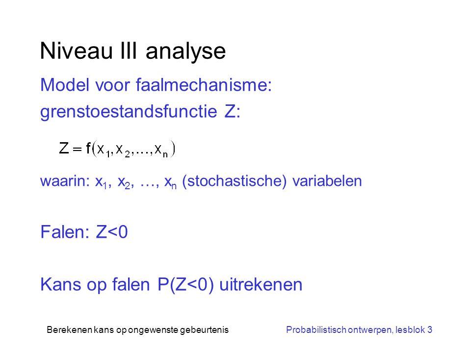 Niveau III analyse Model voor faalmechanisme: grenstoestandsfunctie Z: