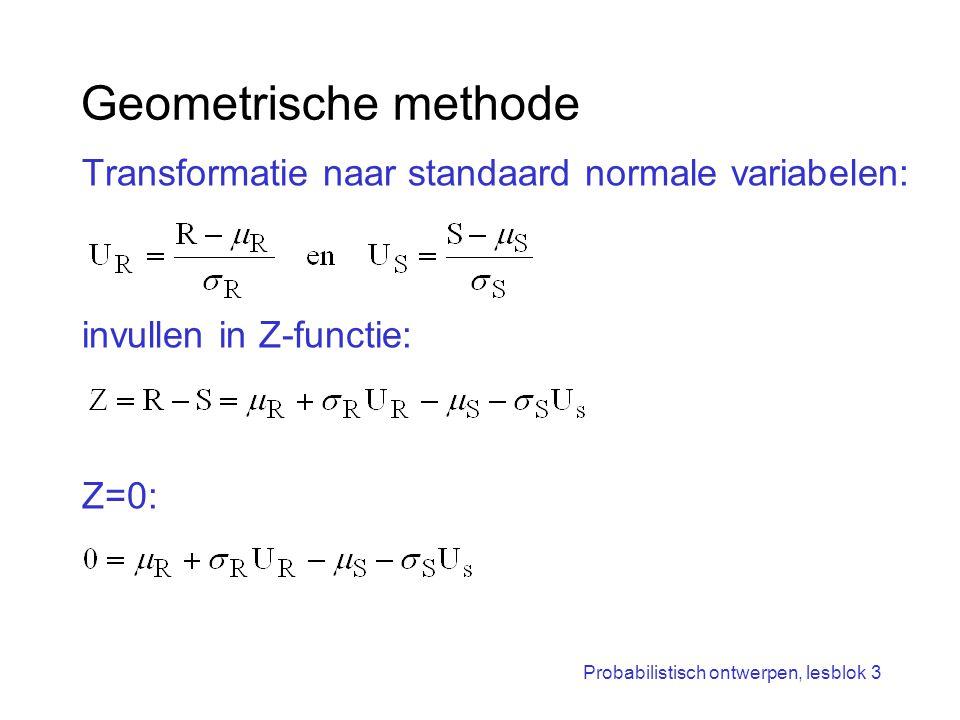 Geometrische methode Transformatie naar standaard normale variabelen: