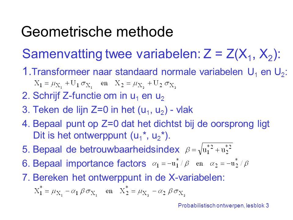 Geometrische methode Samenvatting twee variabelen: Z = Z(X1, X2):