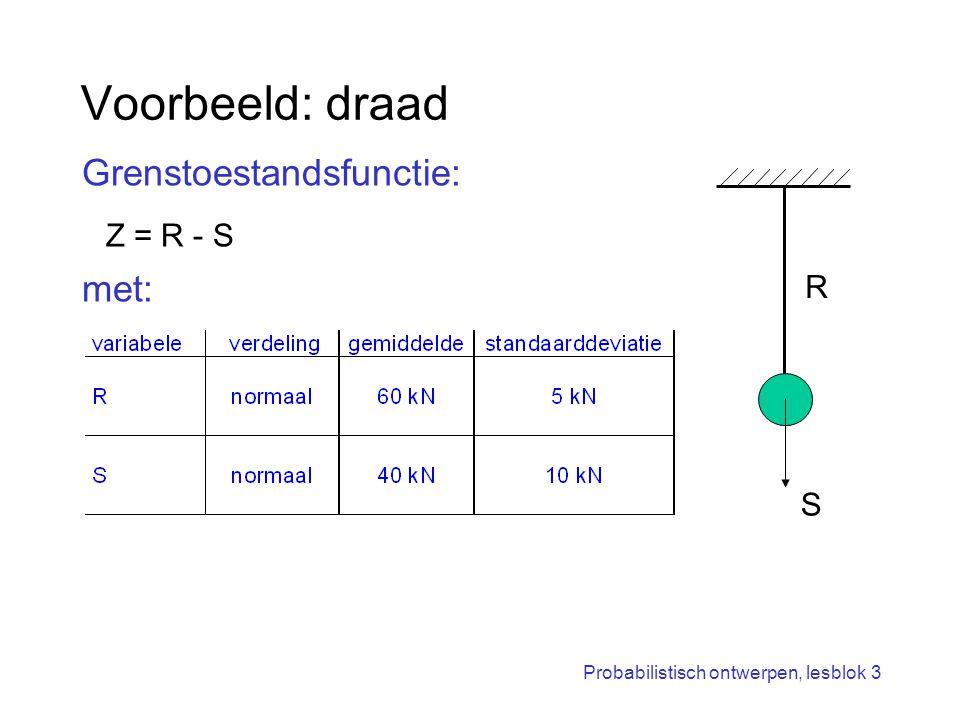 Voorbeeld: draad Z = R - S Grenstoestandsfunctie: met: R S