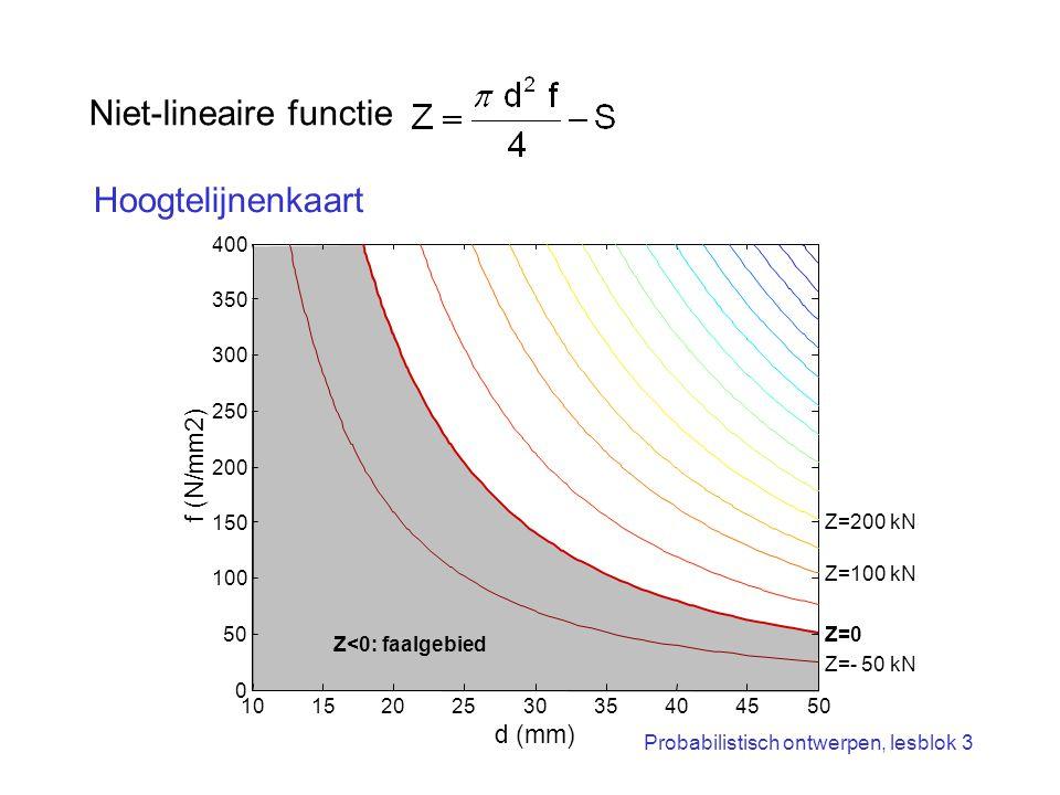 Niet-lineaire functie