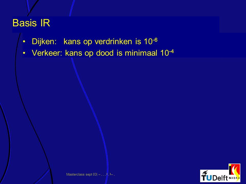 Basis IR Dijken: kans op verdrinken is 10-6