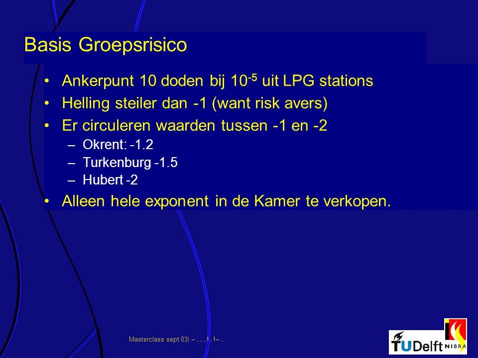 Basis Groepsrisico Ankerpunt 10 doden bij 10-5 uit LPG stations