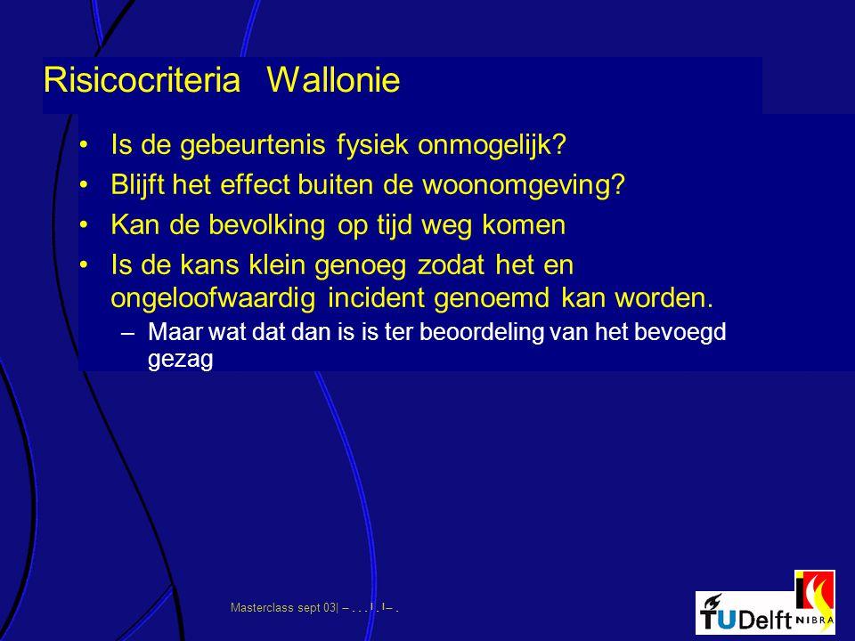 Risicocriteria Wallonie