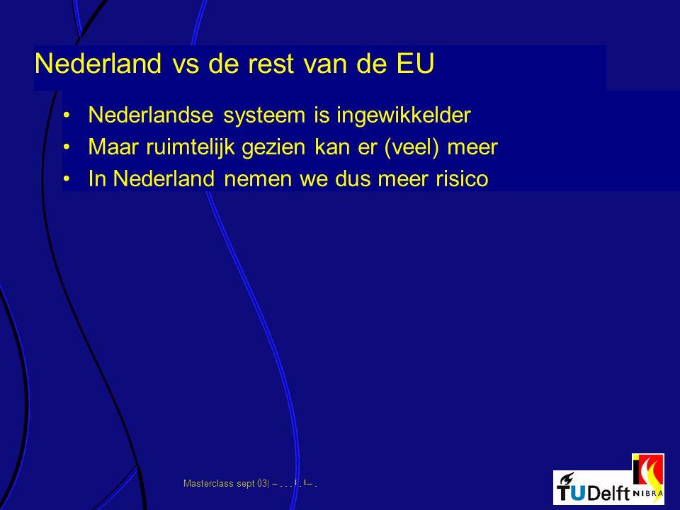 Nederland vs de rest van de EU