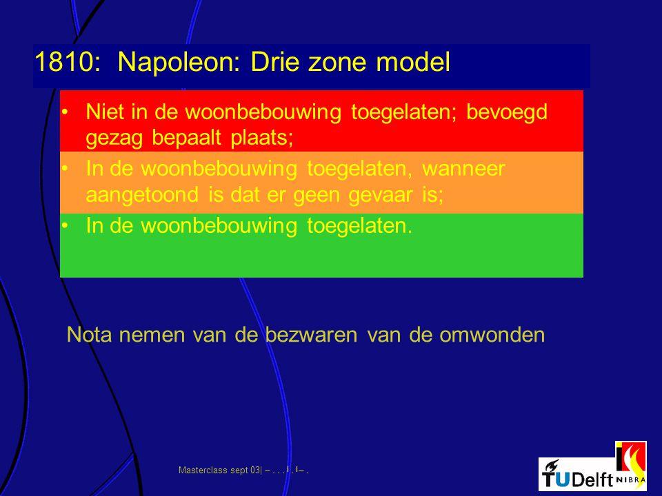 1810: Napoleon: Drie zone model