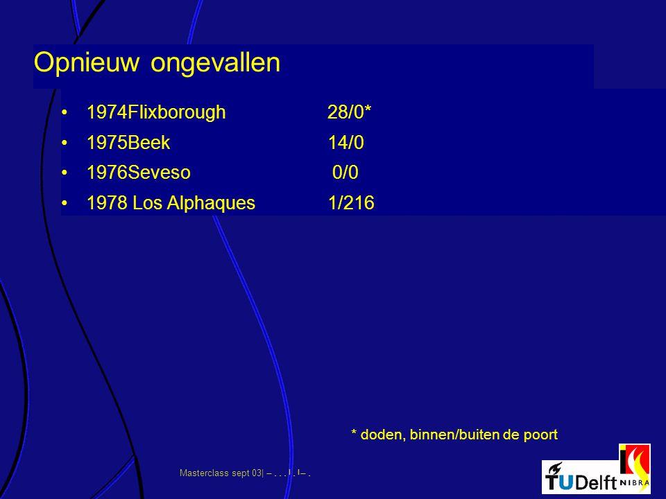 Opnieuw ongevallen 1974 Flixborough 28/0* 1975 Beek 14/0