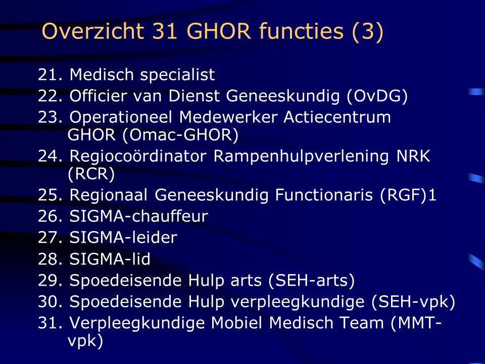 Overzicht 31 GHOR functies (3)