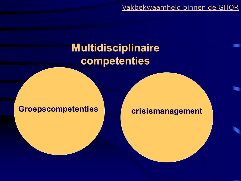 Multidisciplinaire competenties