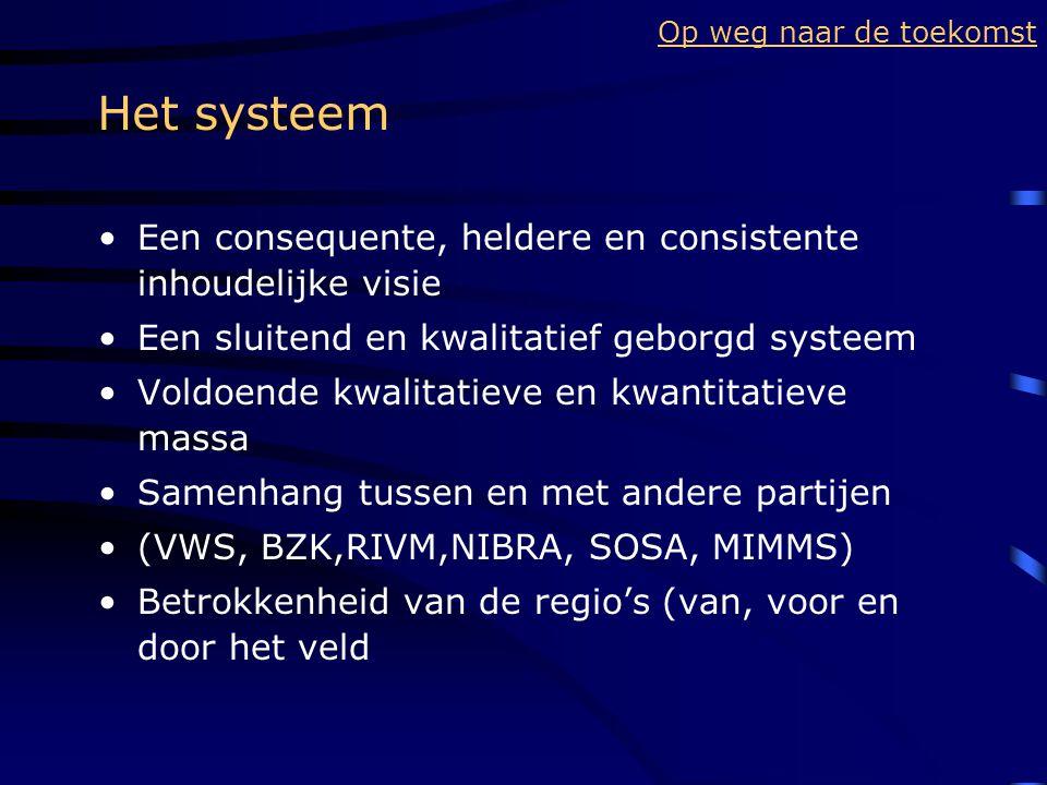 Het systeem Een consequente, heldere en consistente inhoudelijke visie