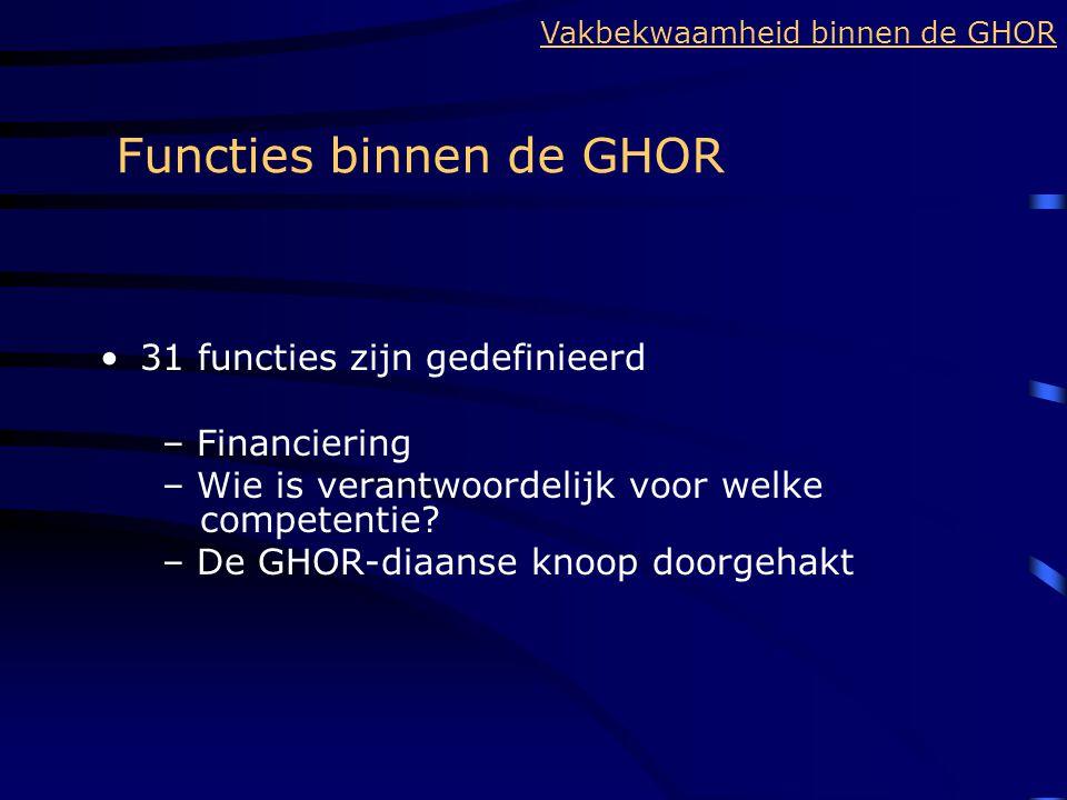 Functies binnen de GHOR