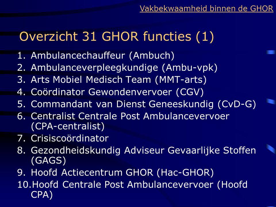 Overzicht 31 GHOR functies (1)