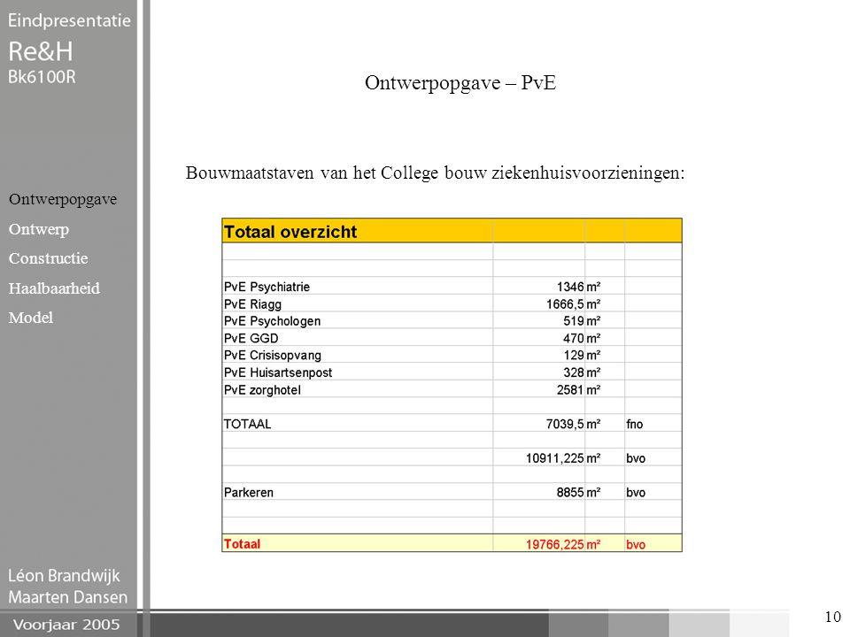 Ontwerpopgave – PvE Bouwmaatstaven van het College bouw ziekenhuisvoorzieningen: Ontwerpopgave. Ontwerp.