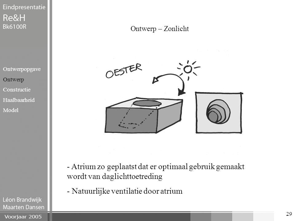 Natuurlijke ventilatie door atrium