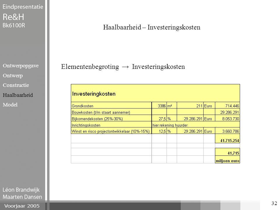 Haalbaarheid – Investeringskosten