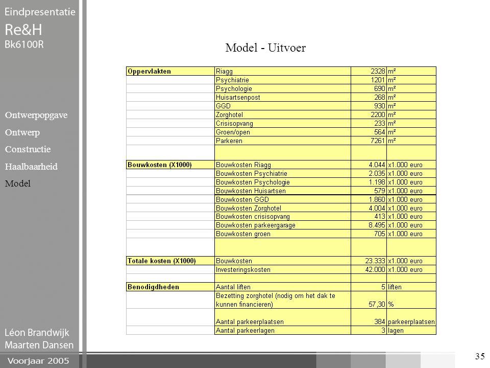 Model - Uitvoer Ontwerpopgave Ontwerp Constructie Haalbaarheid Model