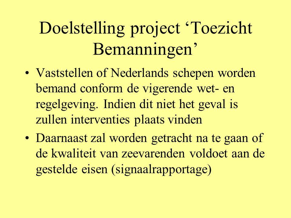 Doelstelling project 'Toezicht Bemanningen'