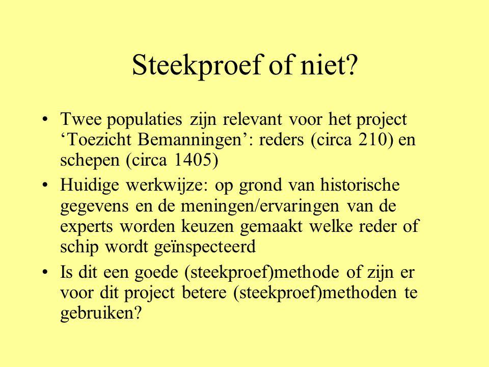 Steekproef of niet Twee populaties zijn relevant voor het project 'Toezicht Bemanningen': reders (circa 210) en schepen (circa 1405)