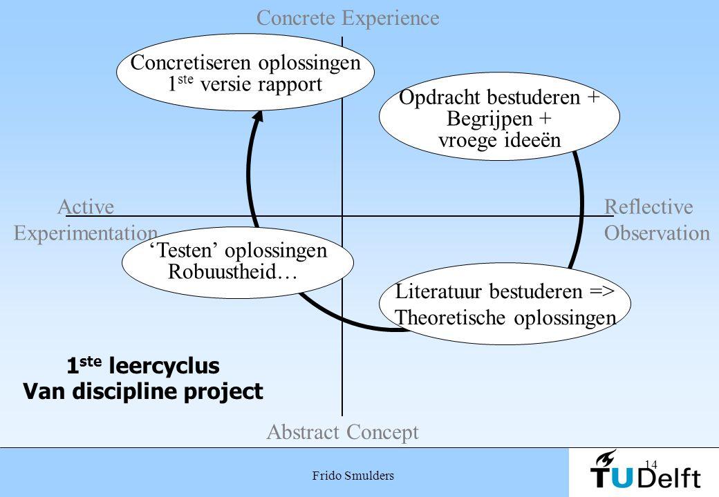 Van discipline project