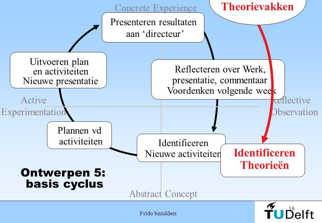 Identificeren Theorieën
