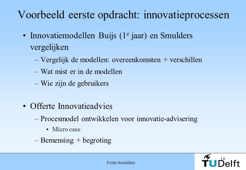Voorbeeld eerste opdracht: innovatieprocessen